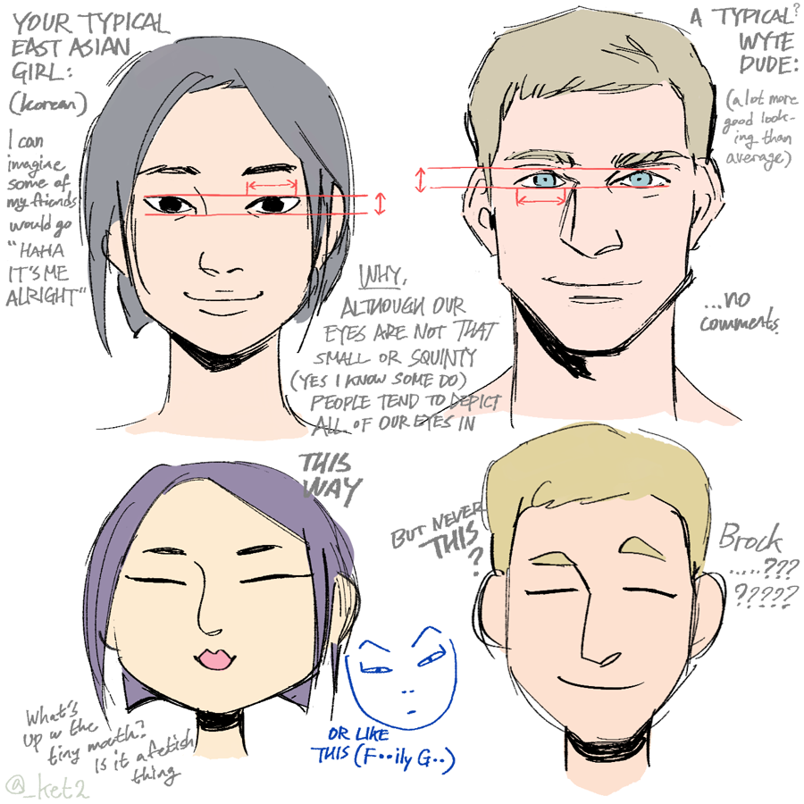 Eschergirls Really Cool Tutorial About Drawing And How Not To Draw East Asian Eyes From Ket2 On Twitter Tha Drawing People Drawings Realistic Eye Drawing