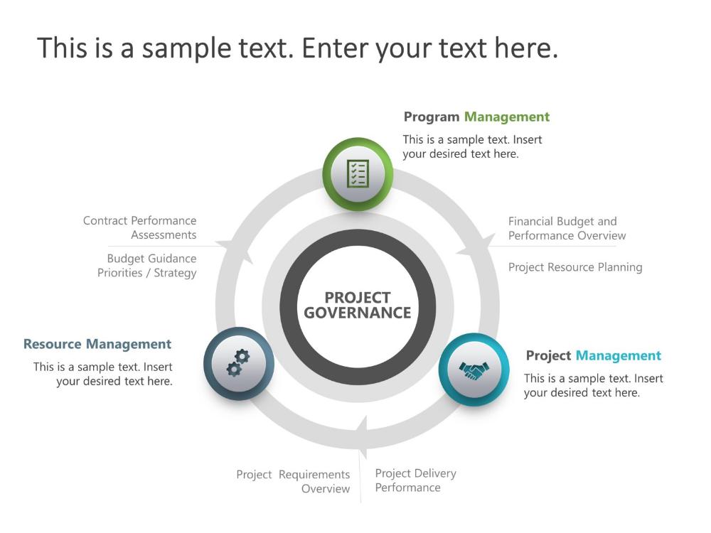 Program Governance Template Circular Powerpoint Templates Project Presentation Templates