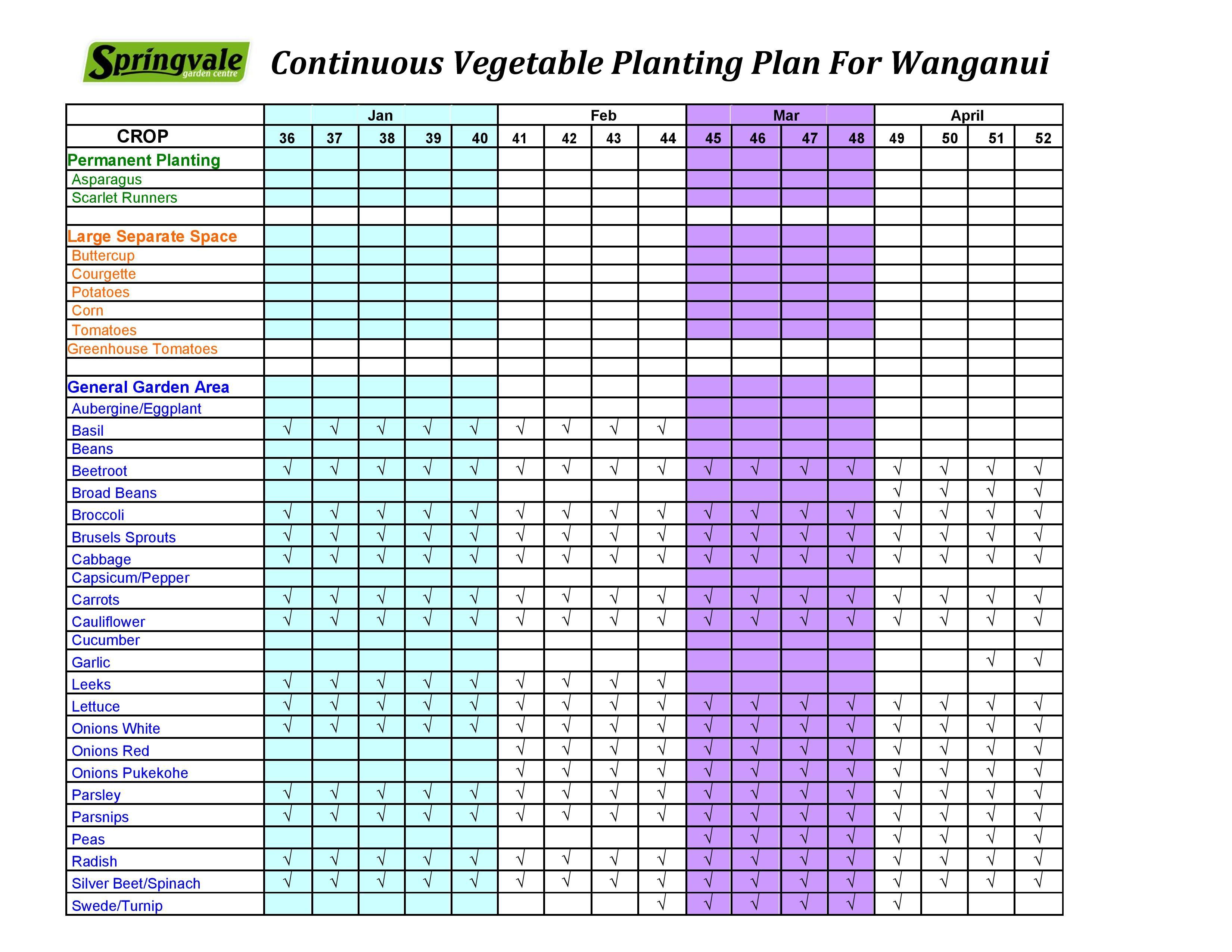 Springvale Garden Centre Continuous Vegetable Planting Plan For