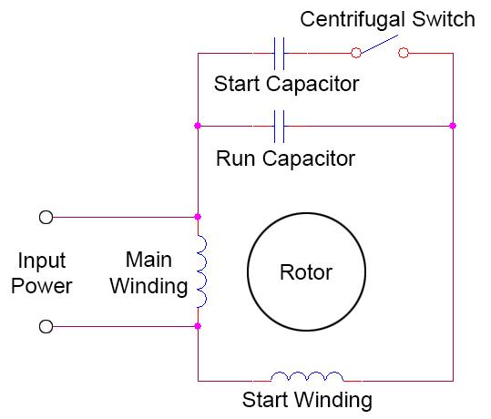 Circuit Diagram Of Motor Start And Motor Run Capacitor Capacitor Electrical Circuit Diagram Capacitors