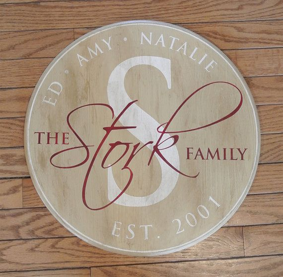 Custom Family Name Established Date Wood Sign Hang On