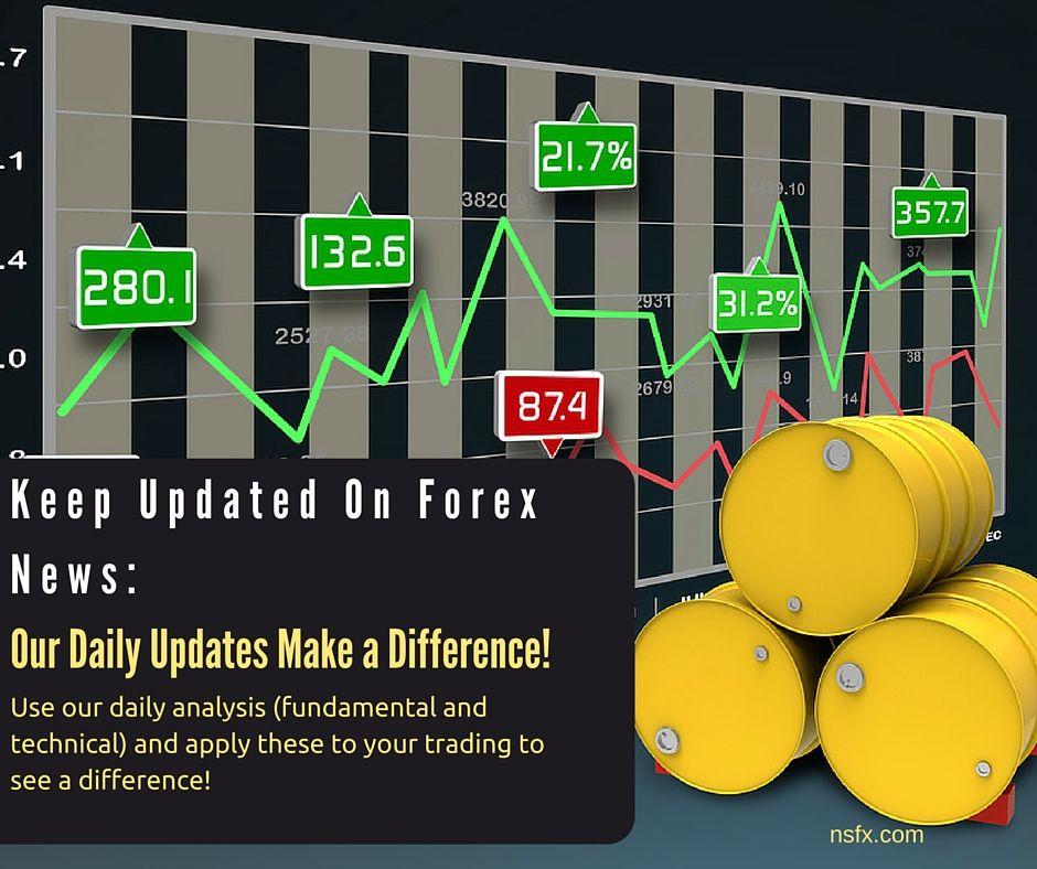 Video Apps Forex Trading Mt4 Forexsignals Finance Money
