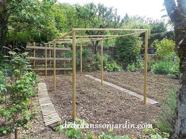 comment faire pousser des fraises en hauteur d d dans son jardin permaculture pinterest. Black Bedroom Furniture Sets. Home Design Ideas