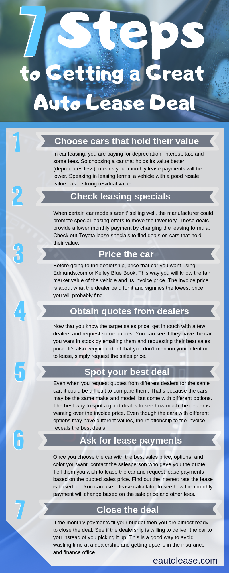 Fair Market Value Car Calculator >> Eautolease 3820 Nostrand Ave 107 Brooklyn Ny 11235 1