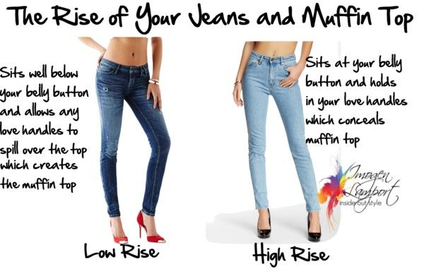 d615852feb11 How to Conceal Your Muffin Top | Fashion (Woman) | Muffin top, Types ...