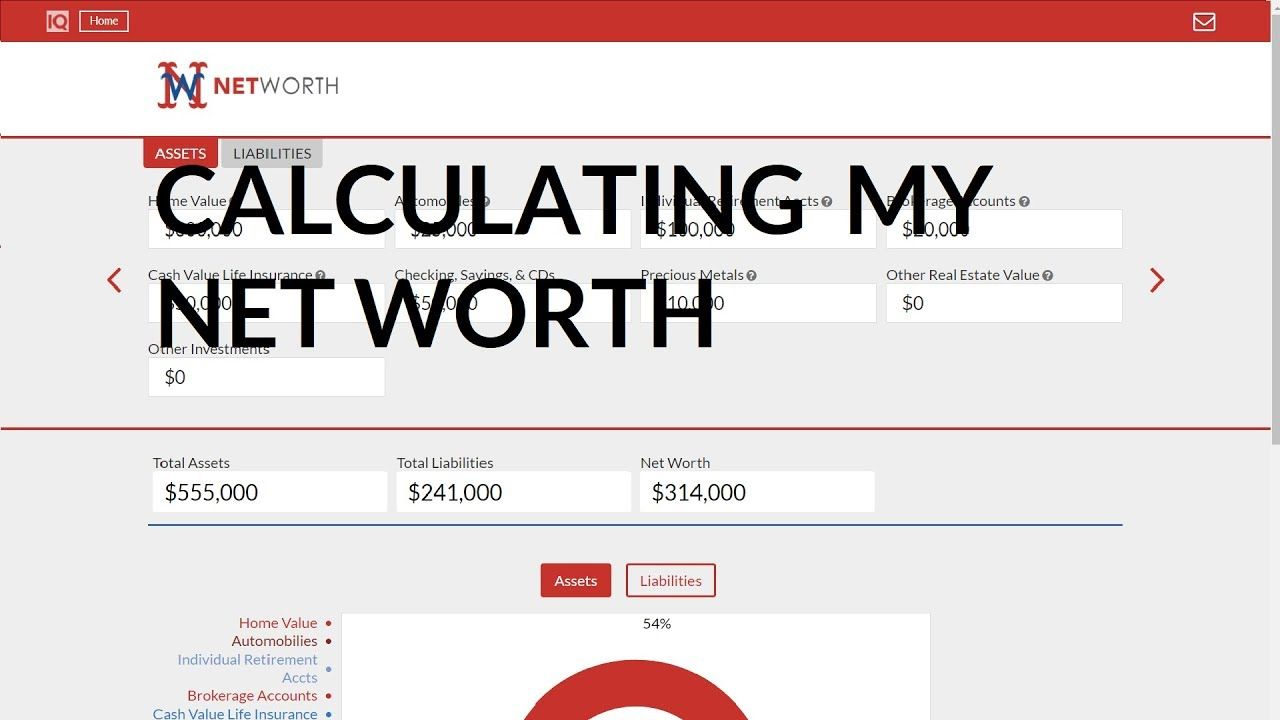 How To Calculate Your Net Worth Net Worth Calculator