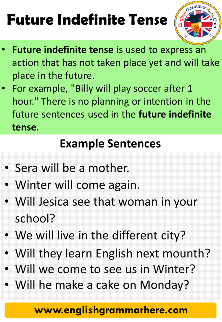 Using Future Indefinite Tense Definition And Examples Future Indefinite Tense Future Indefinite Tense Is Used To E Tenses Grammar And Vocabulary Learn English [ 1087 x 750 Pixel ]