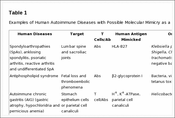 mechanism of autoimmune disease pdf