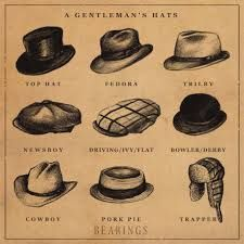 7a07e7cc998 trilby vs fedora - Google-søgning | Fashiony yes | Hats for men ...