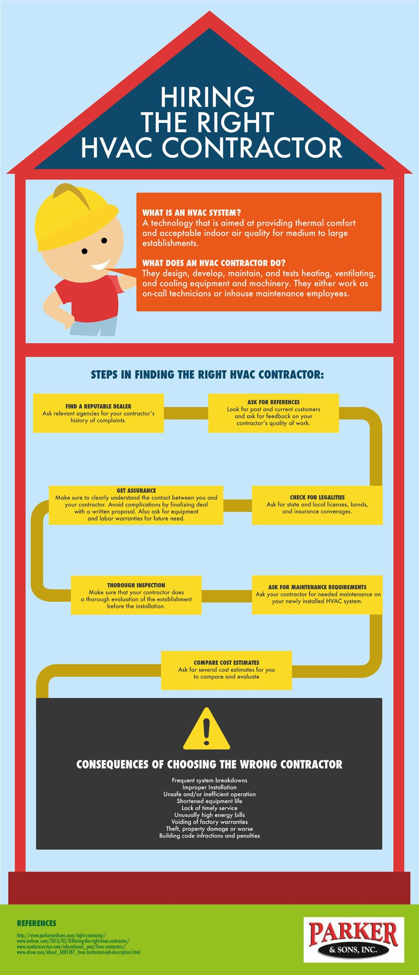 Hiring The Right Hvac Contractor Infographic Hvac Contractor
