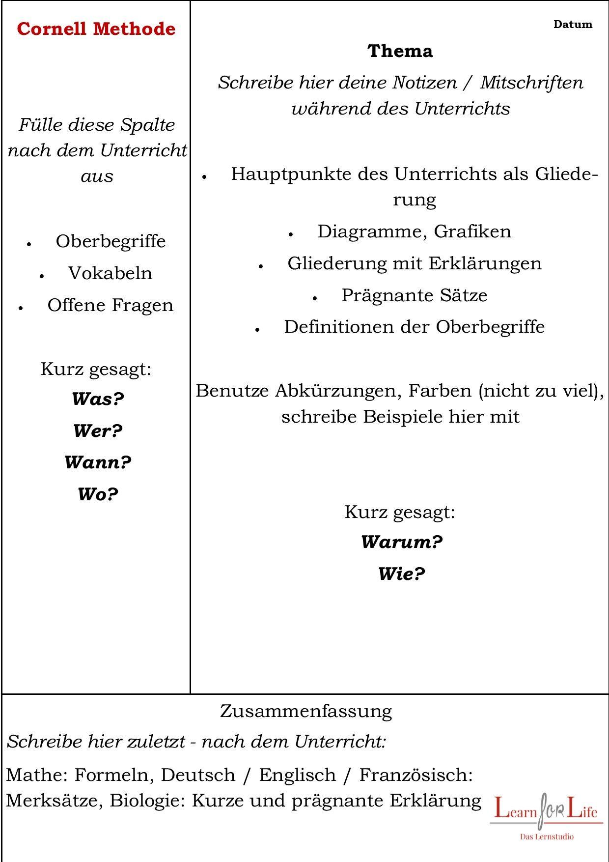 Cornell Methode Notizen