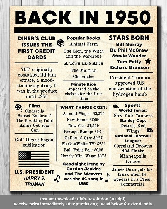 1950 NEWSPAPER Poster, Birthday 1950 Facts 16x20