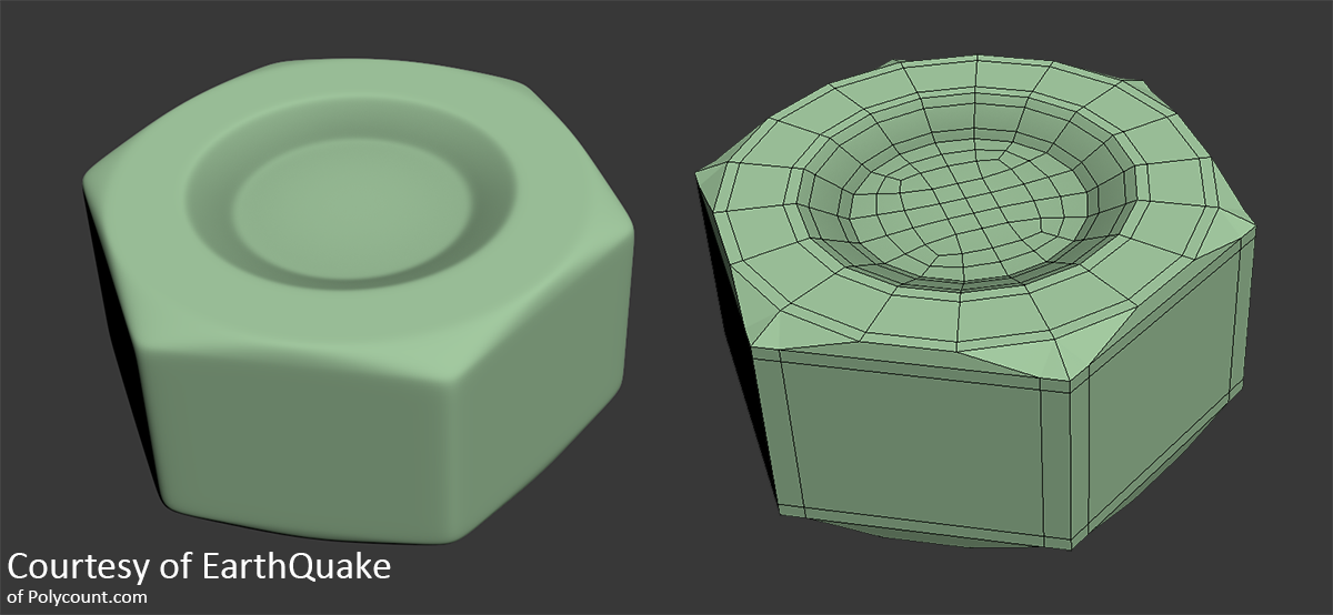 Hard Surface Topology Reference Archive Topology Surface Modeling Hard Surface Modeling