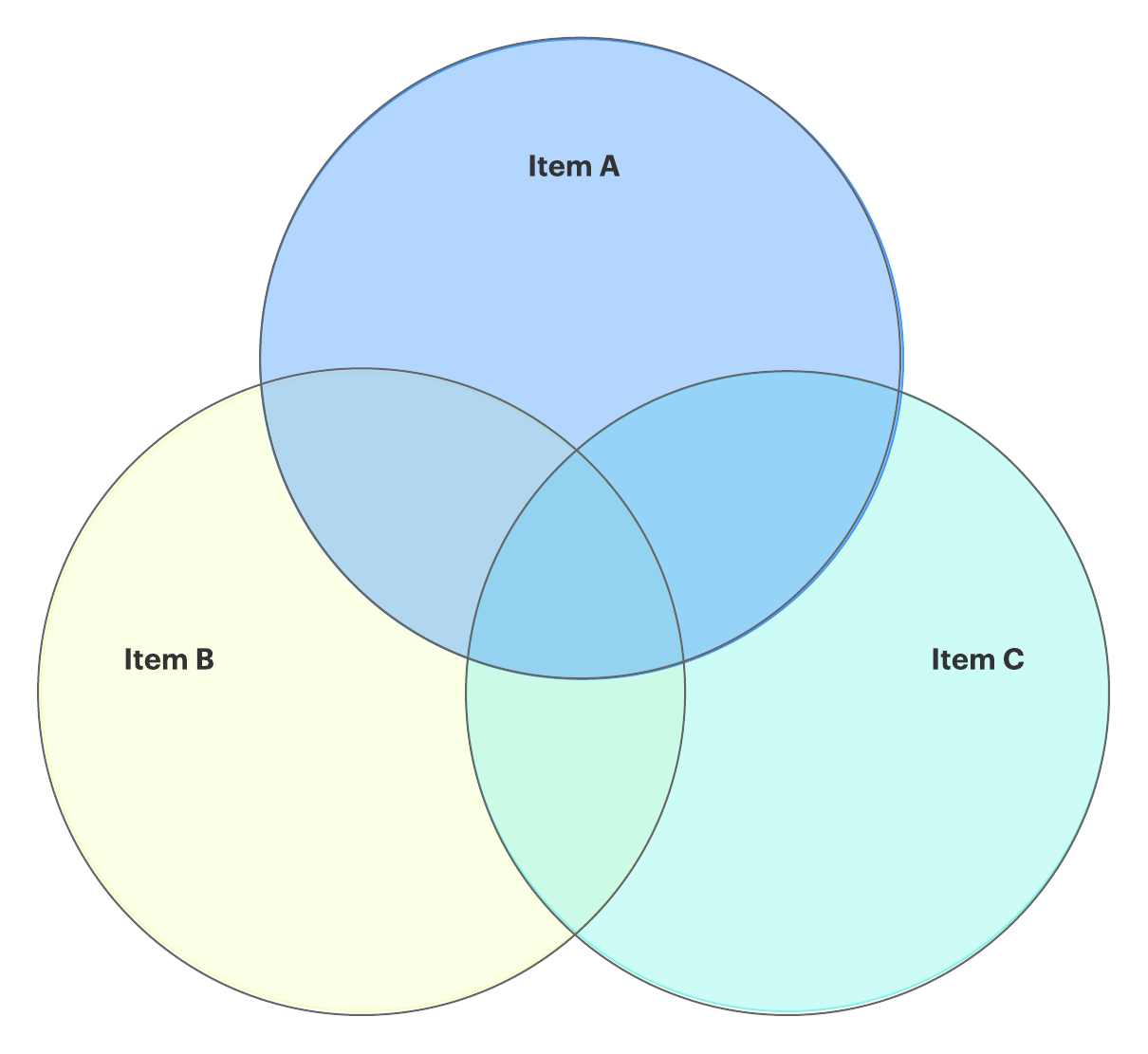 10 Automatic 3 Circle Venn Diagram Maker Design
