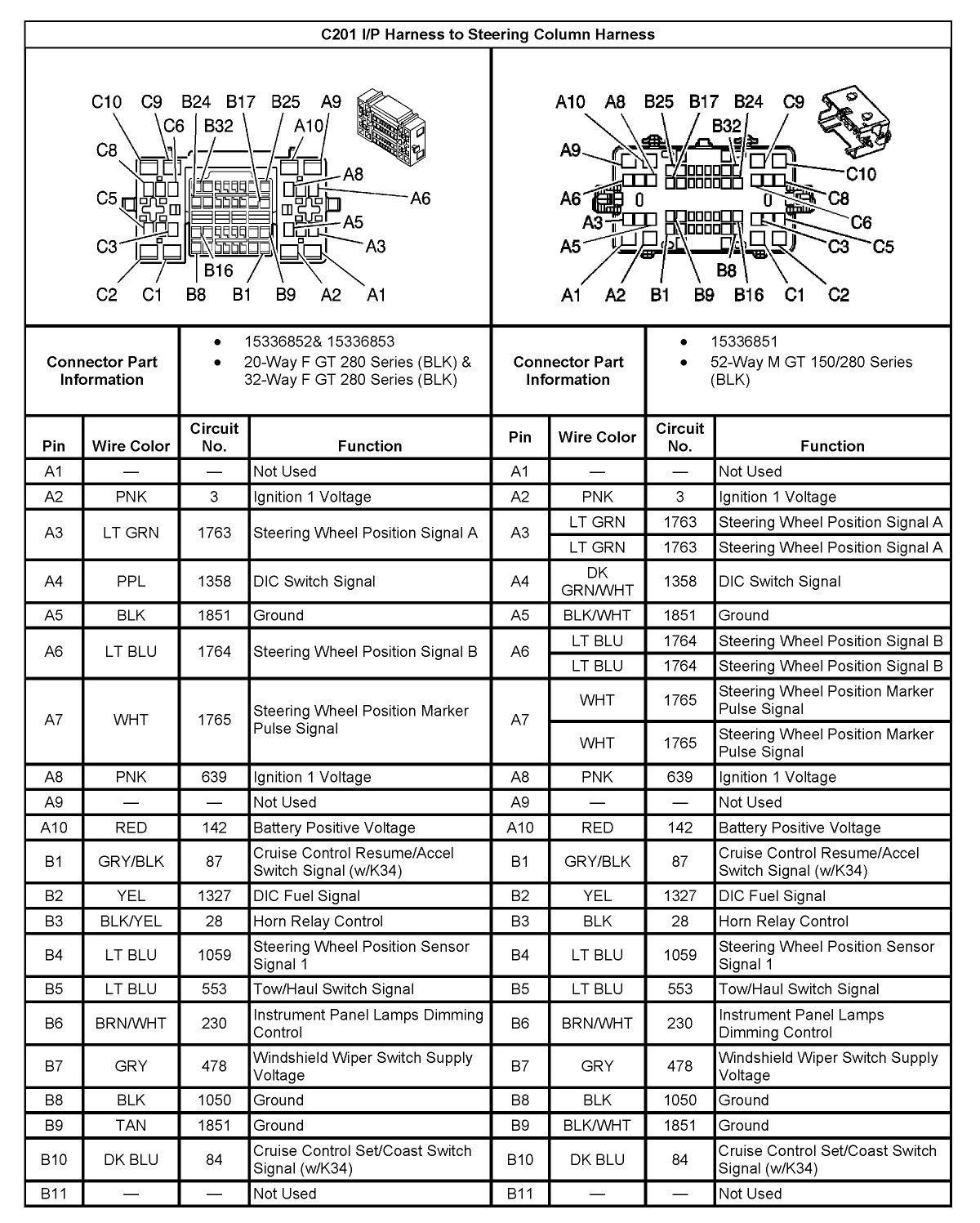 2003 Chevrolet Trailblazer Wiring Harness