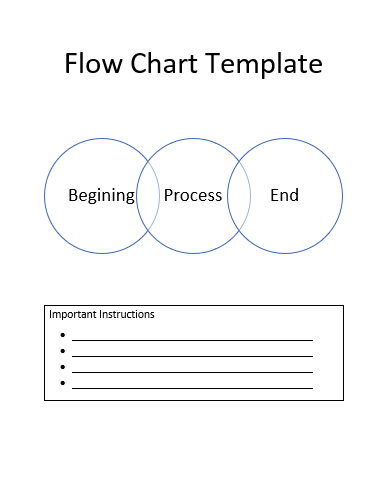 FlowChartTemplate  Wordstemplates    Flow Template