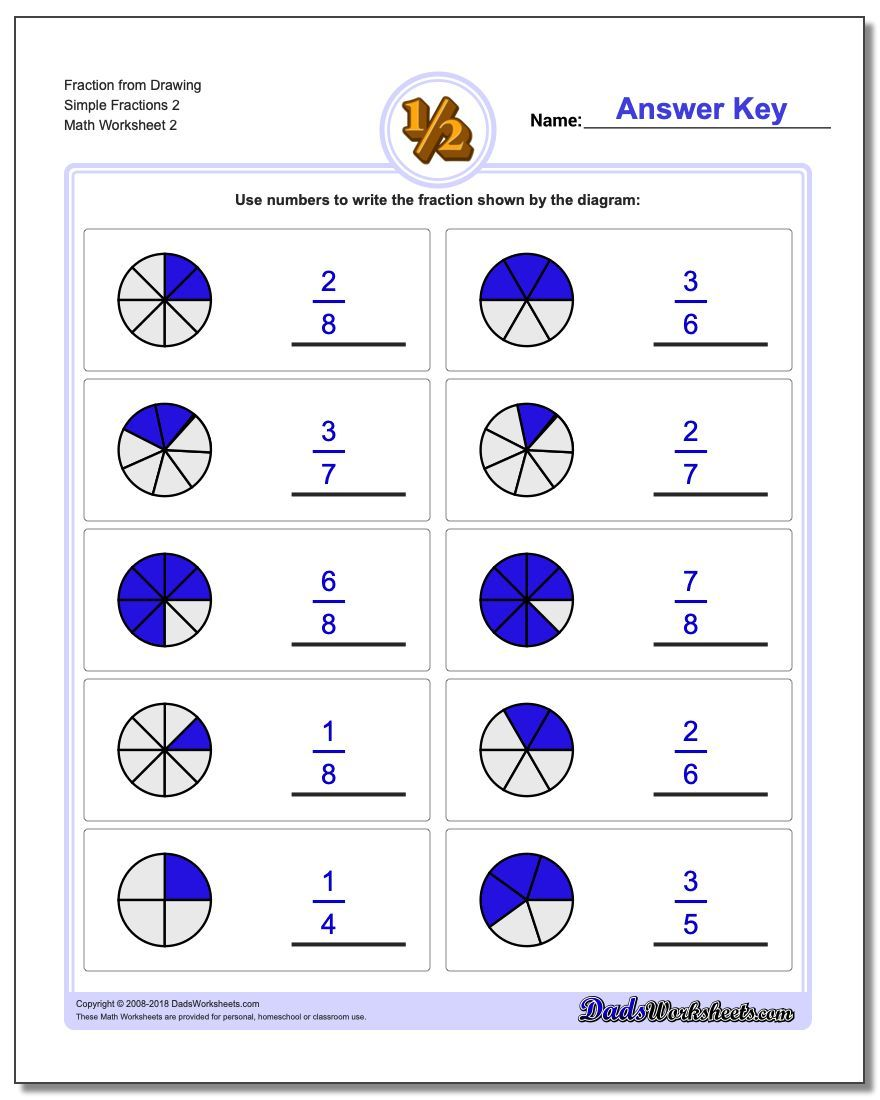 On These Free Printable Fraction Worksheets Kids Are Given A Pie Representation Of A Fractional Value And They Fractions Worksheets Fractions Simple Fractions