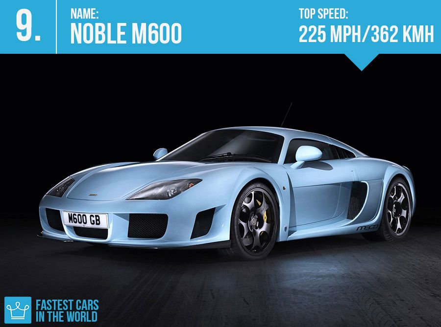Fastest Cars In The World 2013: #8 Noble M600 ~ Top Speed: 225 mph ...
