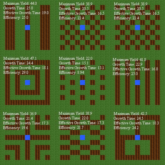 PumpkinMelon Farm Efficiencies : Minecraft | Minecraft