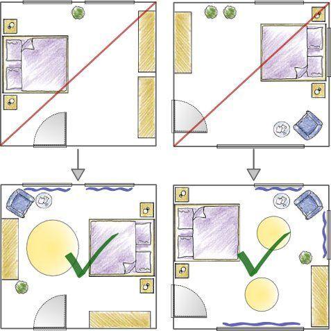 Feng Shui Tipps fürs Schlafzimmer - © feng-shui.net ...