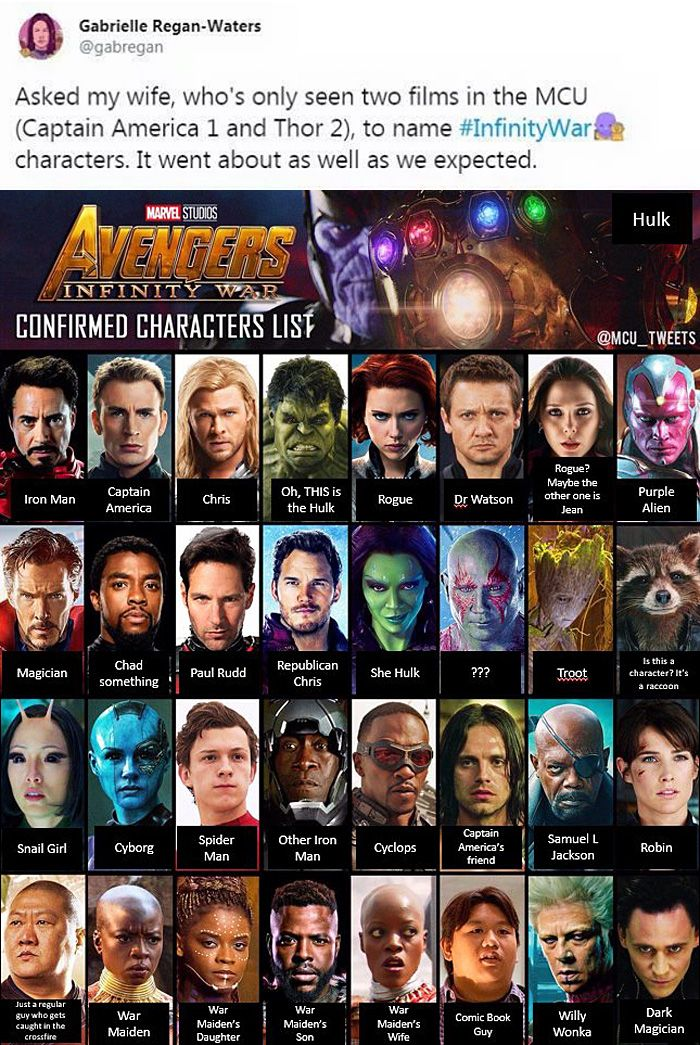 Wife tries to name all the infinity war characters scifi marvel marvel characters marvel - Heros avengers ...