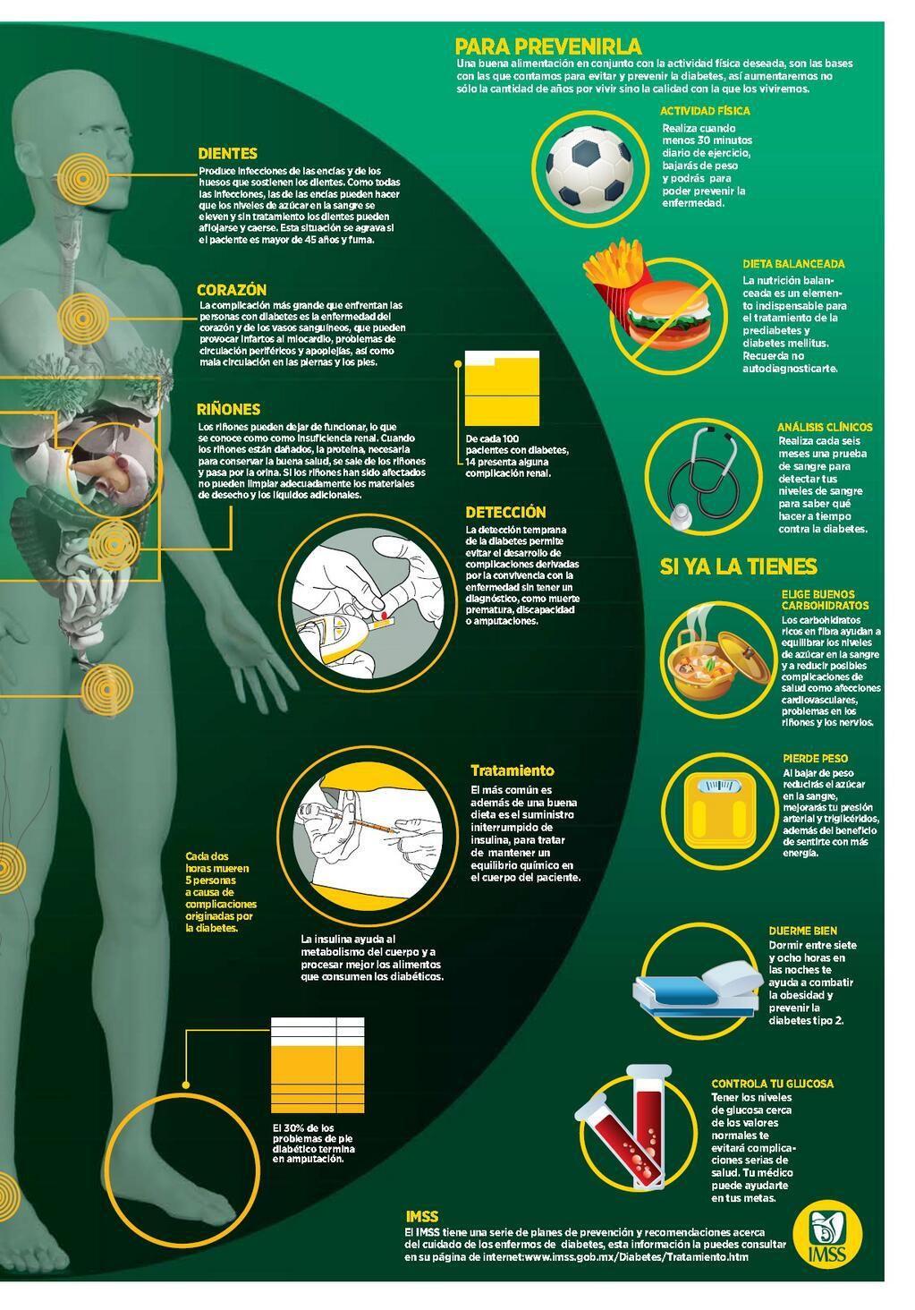 Información de interés sobre la Diabetes #infografia #infographic ...