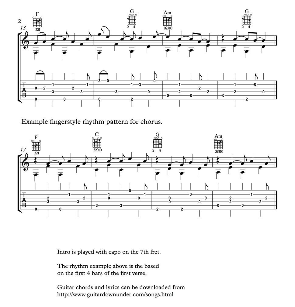Let her go chords and lyrics by passenger includes correct let her go chords and lyrics by passenger includes correct guitar tab hexwebz Gallery