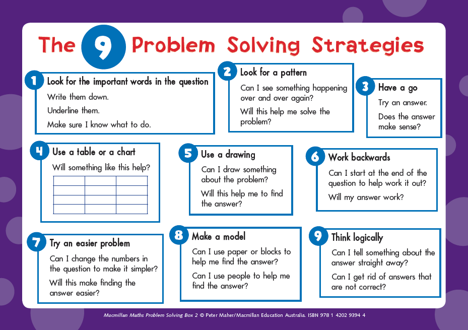 Daily Problems Also Posted With Pics Of Student Work Math Problem Solving Strategies Problem Solving Strategies Math Problem Solving
