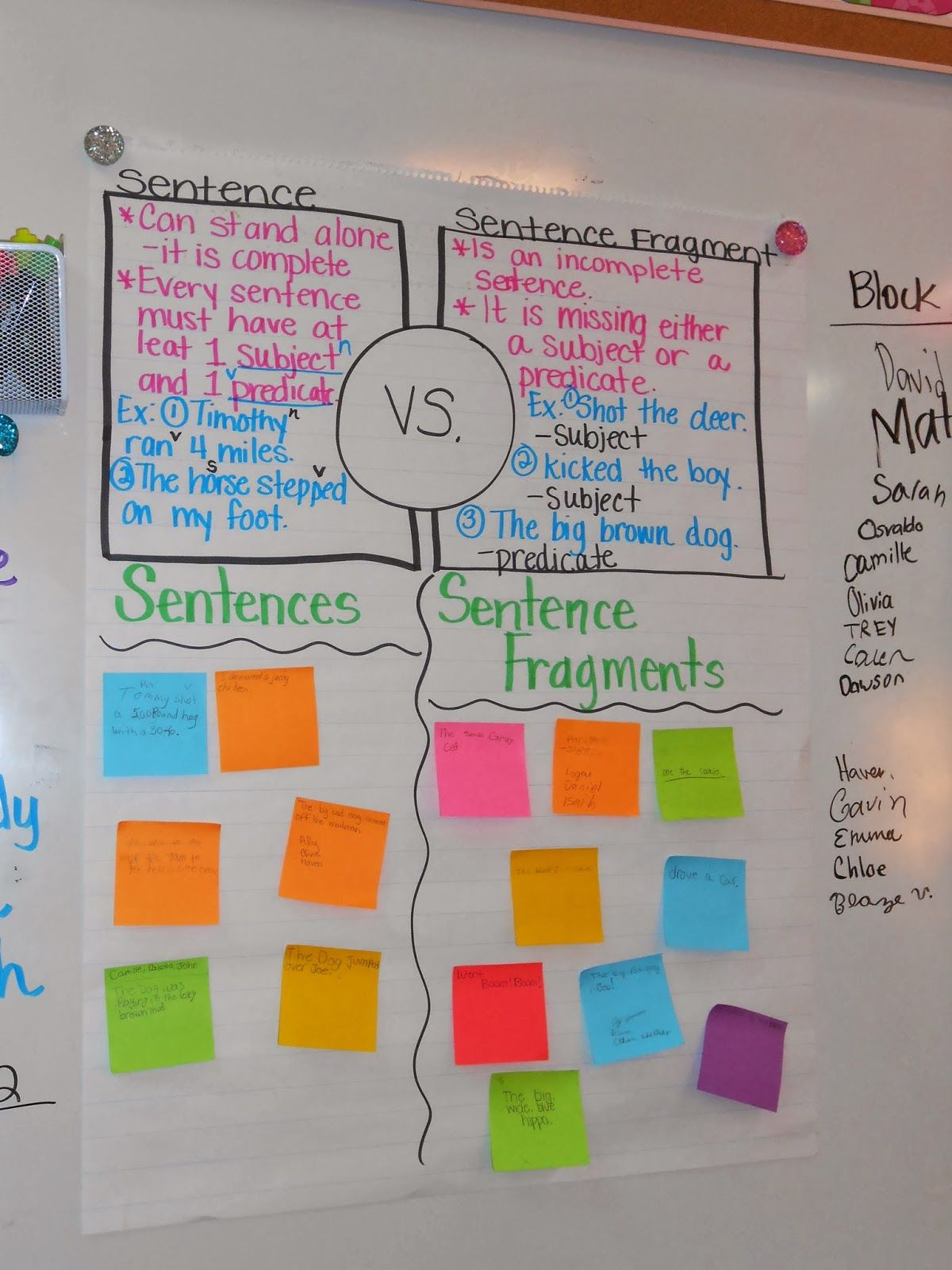 Sentence Vs Sentence Fragments Anchor Chart Picture Only