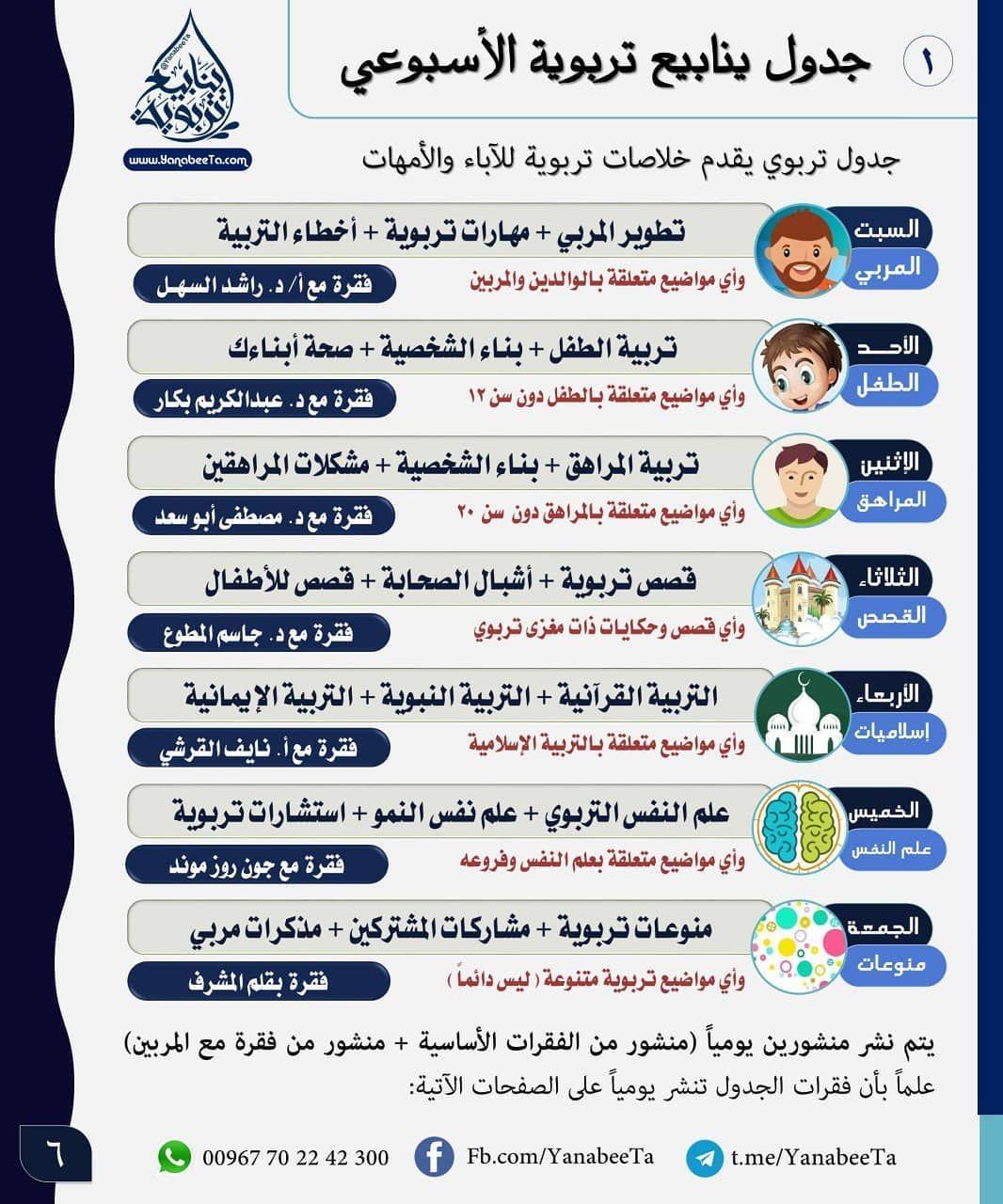 إنفوجرافيك 18 مهارة للمحاور المتمكن صحيفة مكة Infographic Infographic