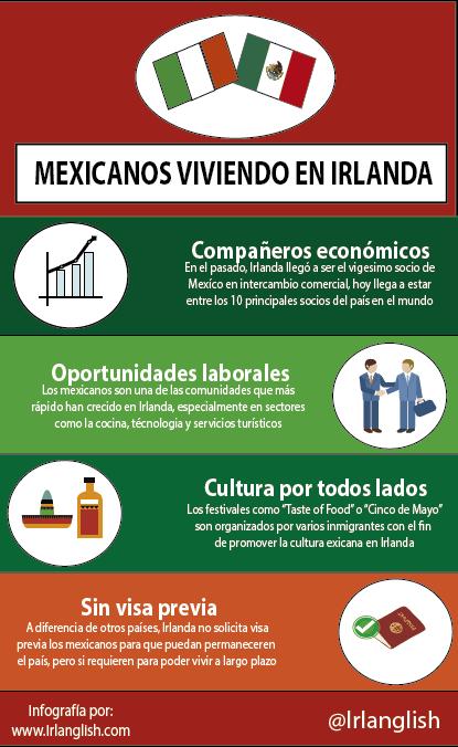 Qué Oportunidades Tienen Los Mexicanos En Irlanda Qué Festivales Trabajos O Datos Interesantes Hay Pues Descubre Mucho Más En Es Irlanda Dublín Mexicano