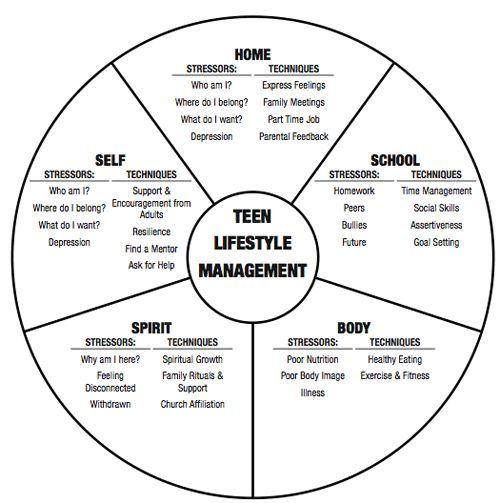 Wheel Of Life Worksheet Sharebrowse – Wheel of Life Worksheet