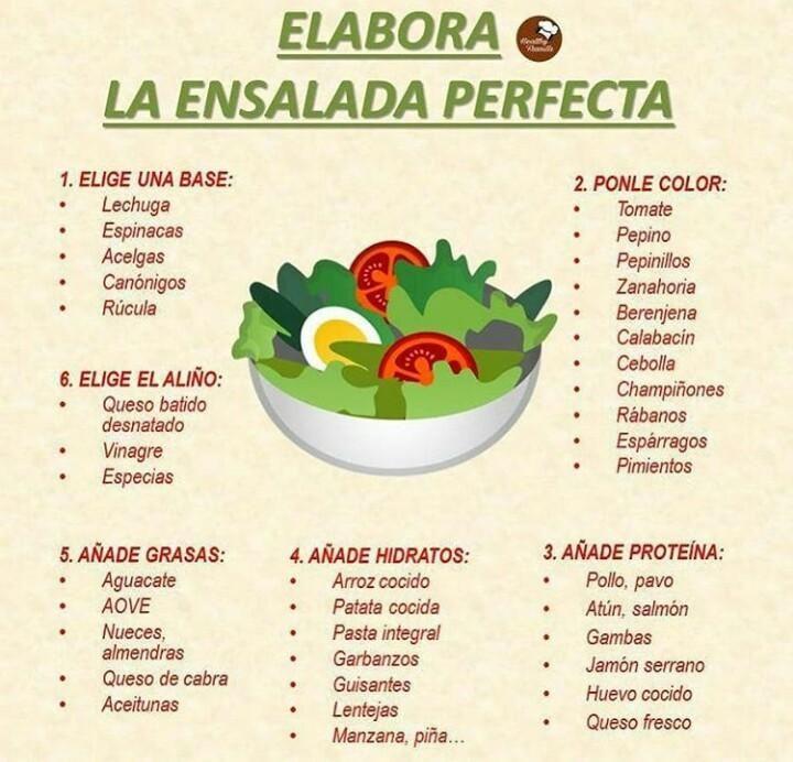 Guía Para Preparar Ensaladas Algunos Trucos Para Hacer Ensaladas Recetasfáciles Recetasgratis Foodideas Comida Saludable Ensaladas Nutritivo Nutrición