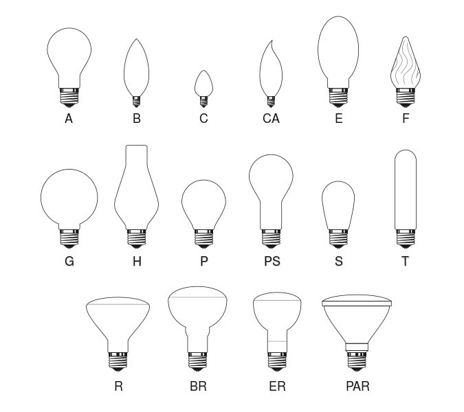 Type A Light Bulbs: 17 Best images about light bulbs on Pinterest | Posts, The old and  Different types of,Lighting