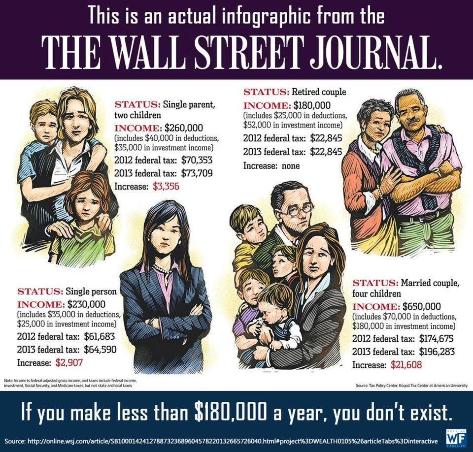 the totally out of touch graphic wall street journal on wall street journal id=60122