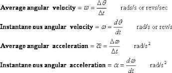 Image result for angular speed formula | Geometry ...