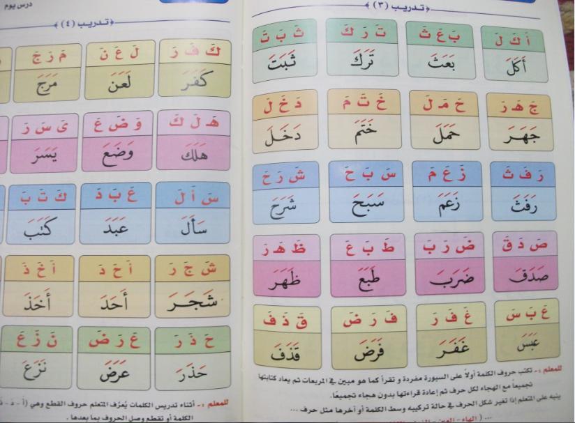 خطوات تعليم الطفل القراءة بأسلوب رائع وسهل مع كتاب نور البيان بالصور ودورة فيديولشرح الكتاب مع تحميل أسطوان Arabic Kids Learn Arabic Alphabet Learning Arabic