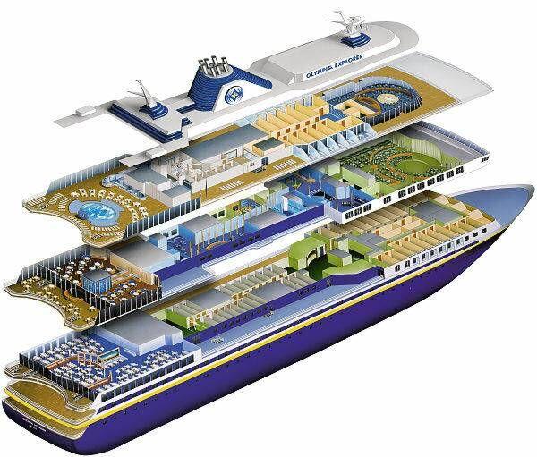 Pin de waldemar siwiec en okręty,statki,kutry   Rolex ...