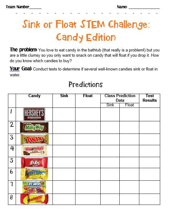 STEM Challenge Sink or Float Candies – Sink or Float Worksheets