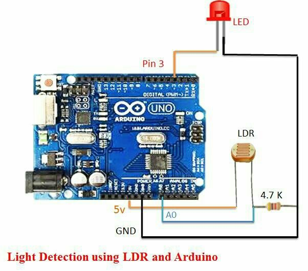 Automatic Street Lights Using Ldr And Leds Arduino In
