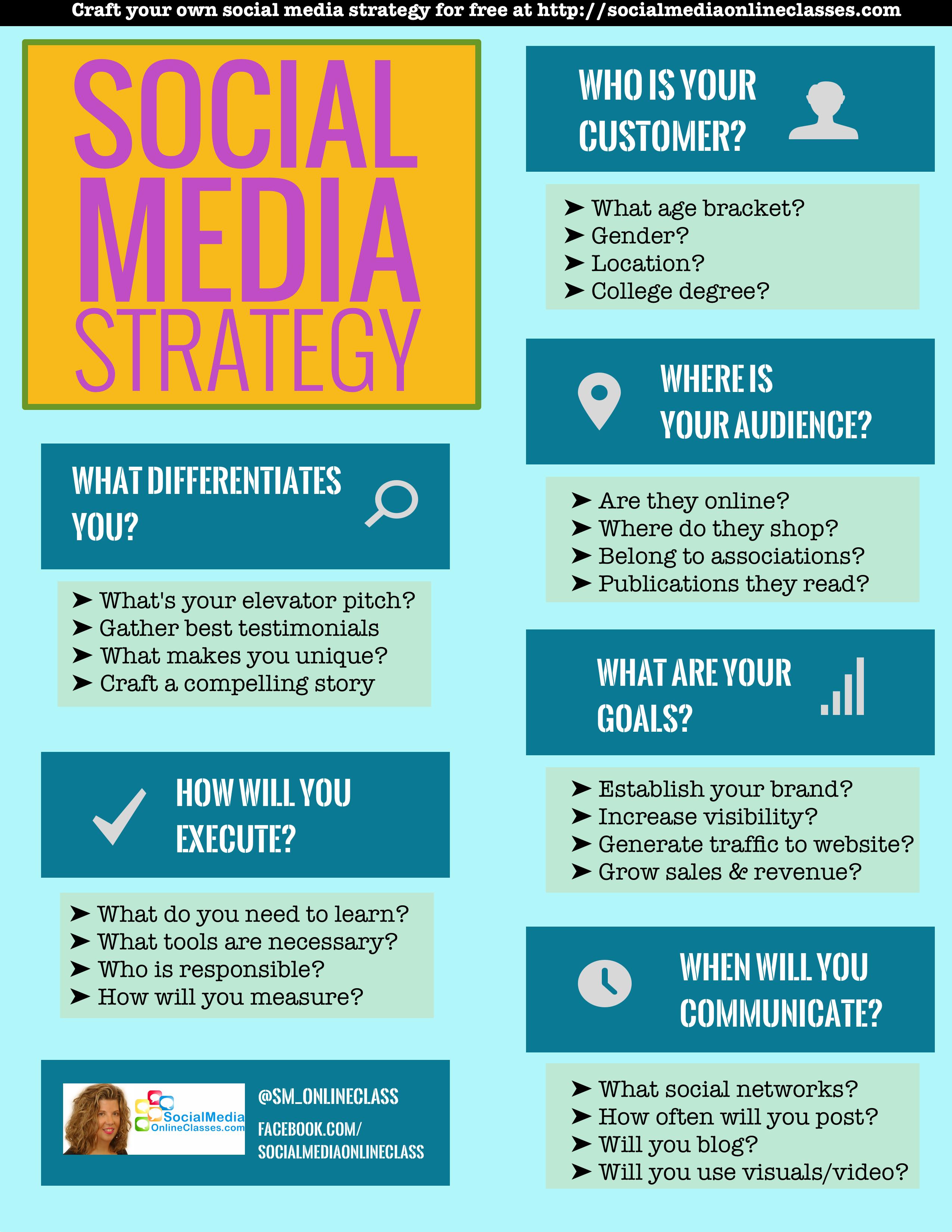 Social Media Strategy Template Social Media Pinterest Social