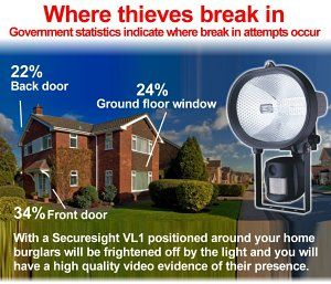 Home burglar alarm systems and security services home alarm home burglar alarm systems and security services aloadofball Gallery
