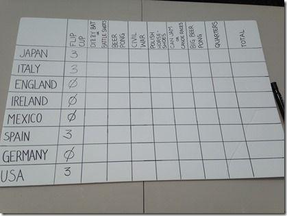 Beer Olympics Beer Olympic Beer Olympics Scoreboard