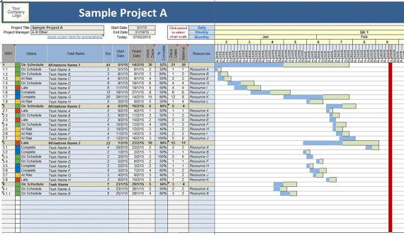 Project Planner. Work Task / Time Manager. Gantt By Templates4U