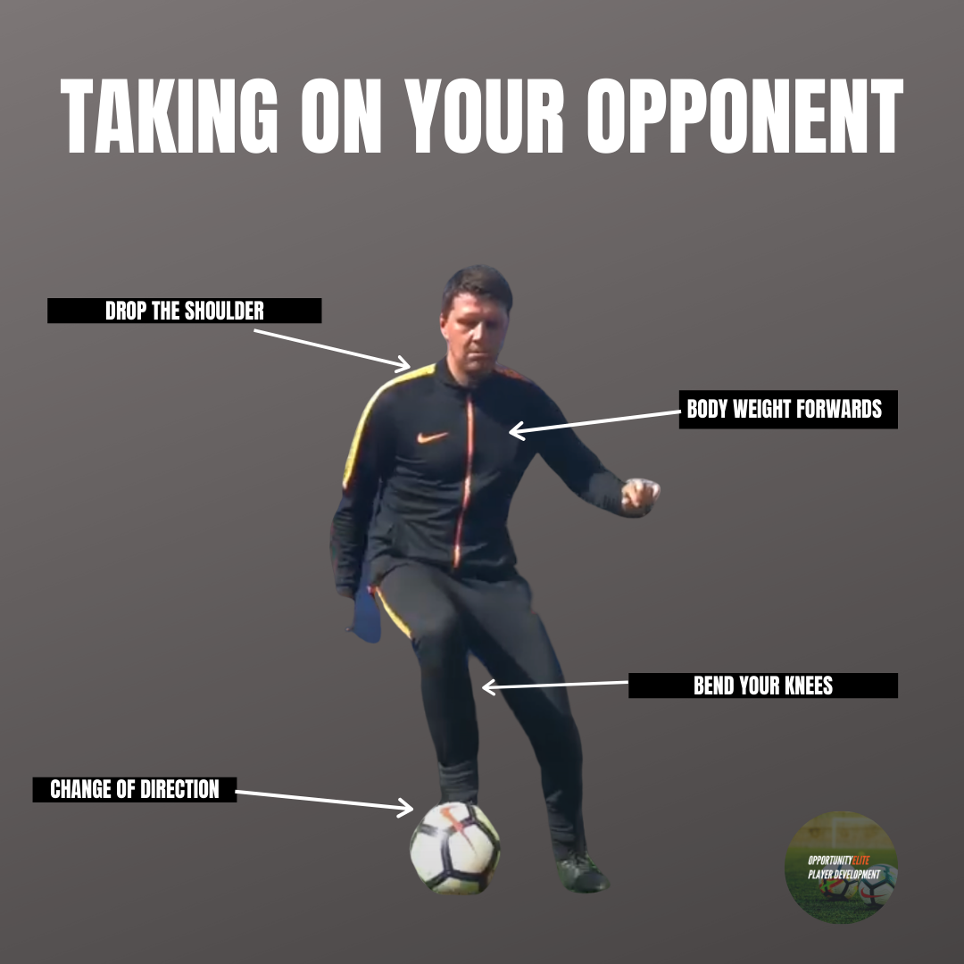 Taking On Your Opponent Soccer Skills In 2020 Soccer Skills Soccer Training Soccer Motivation