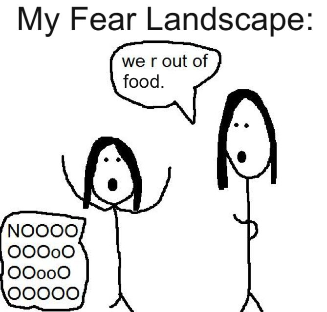 My divergent friends will get the fear landscape reference