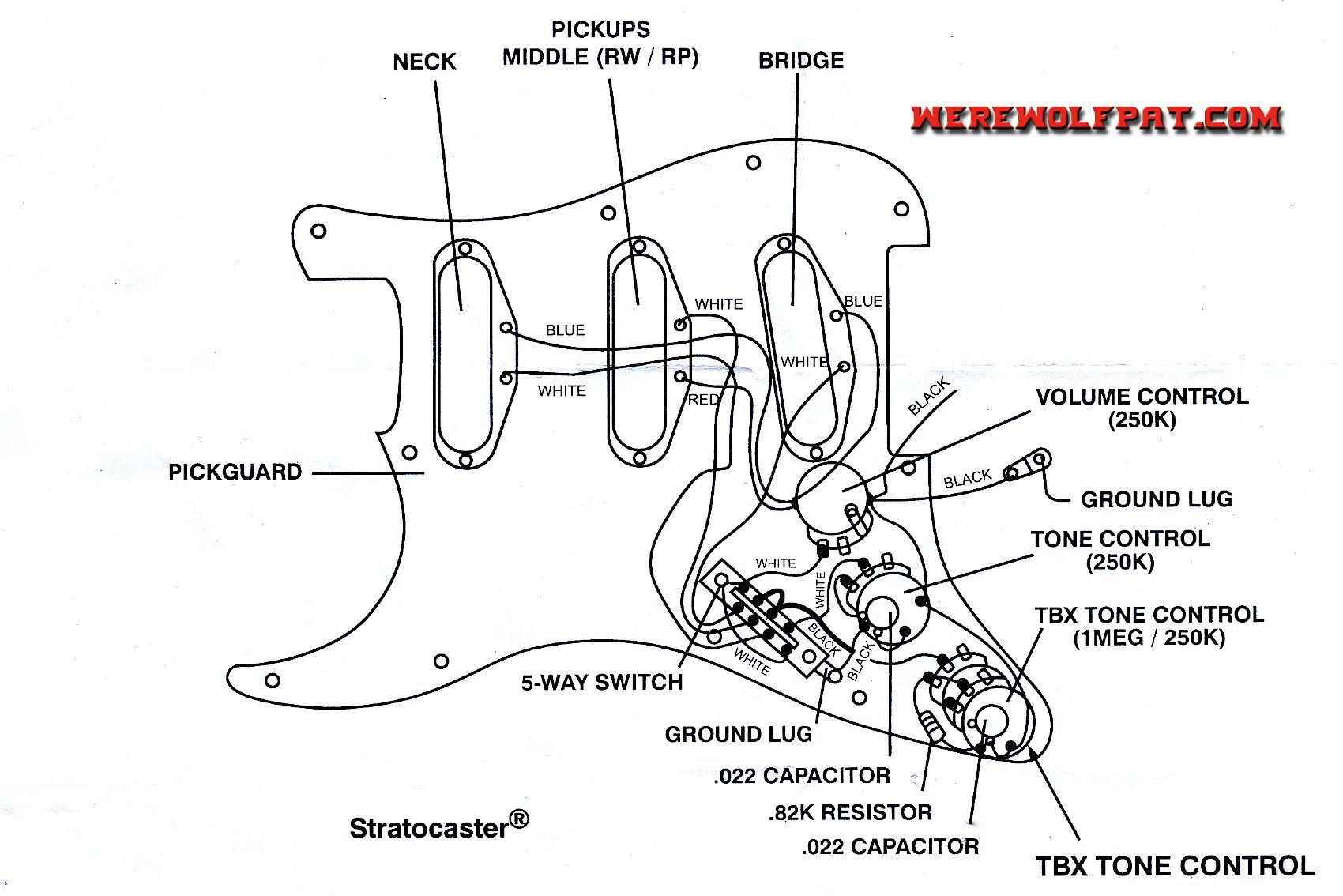 wiring diagram electric guitar wiring diagrams and schematics Fender Squier Strat Wiring Diagram