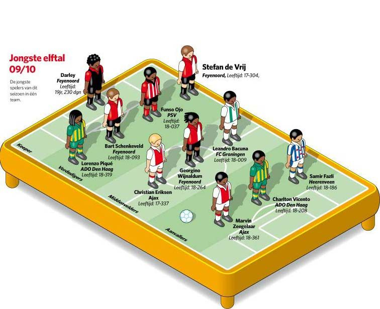 Infographic Ideas infographic soccer : playmobil soccer - Google Search   Foosball   Pinterest ...