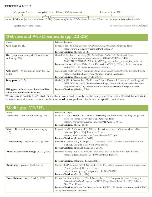 apa cheat sheet thesis cheat sheets apa style essay writing