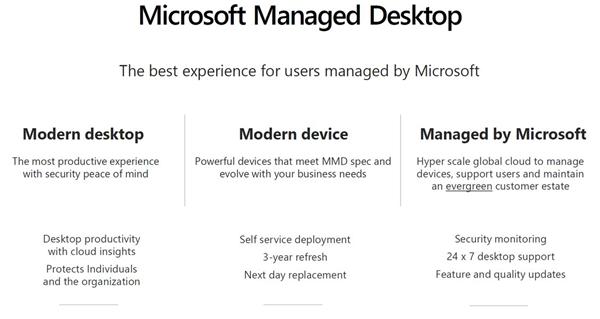 Microsoft Managed Desktop (MMD) brings together Microsoft